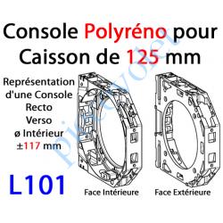 L101 Console Polyréno 125