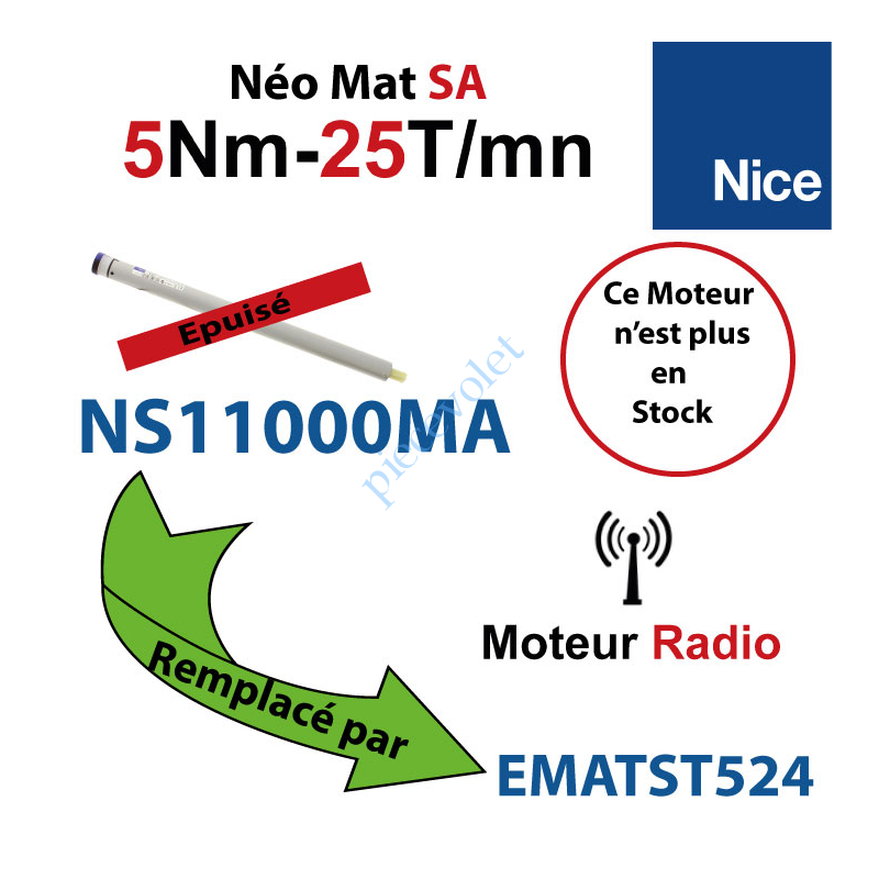 NS11000MA Moteur Néomat SA 5/25 Av FdC Electro & Radio 433,92MHz Rolling Code S 40 sans Mds