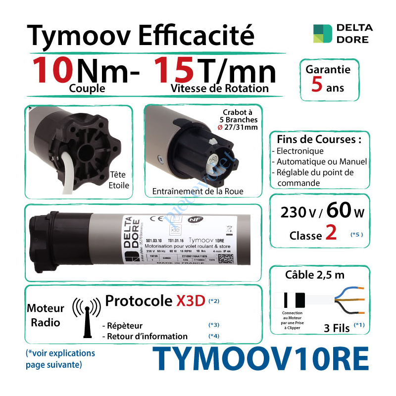 Delta Dore Tymoov10re Moteur Radio X3d A Retour D Informations